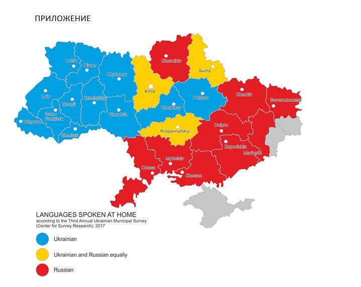 Деструктивность языковой политики властей Украины